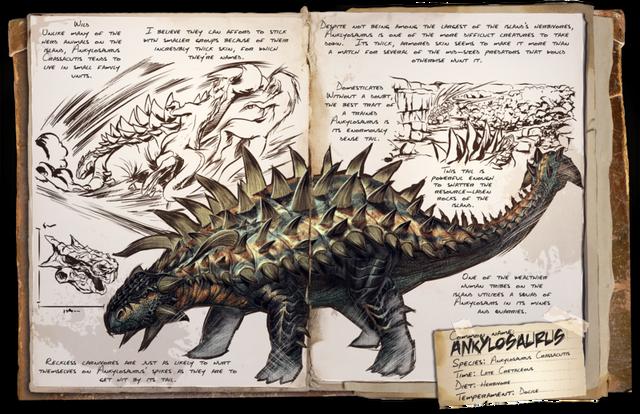 File:800px-Ankylosaurus Dossier.png