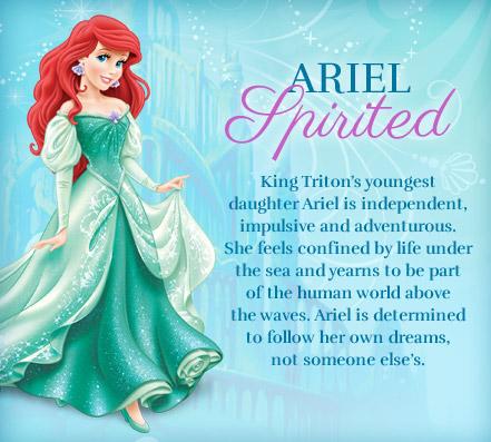 File:Ariel profile.jpg