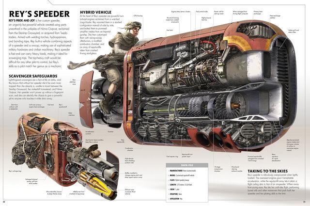 File:Rey's Speeder TFA Dictionary.jpg