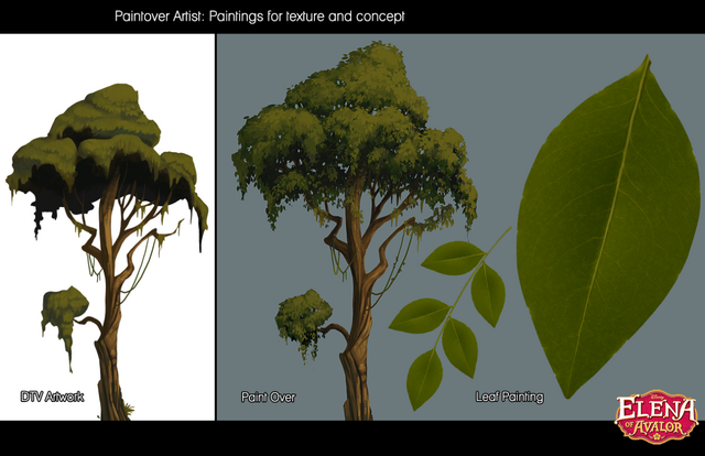 File:EOA tree concept 1.png