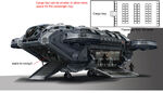 SHIELD Transport Ships AOU Concept Art 0