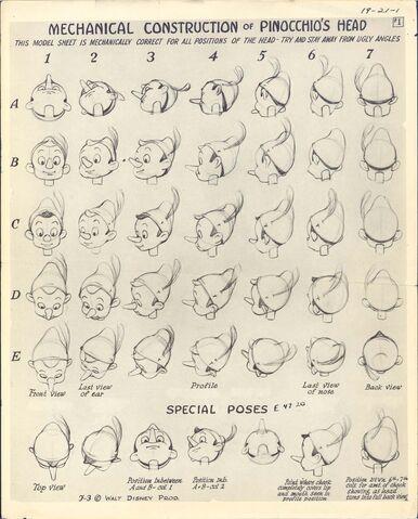 File:Blog Pinoke model sheet heads.jpg