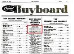 Billboard Robin