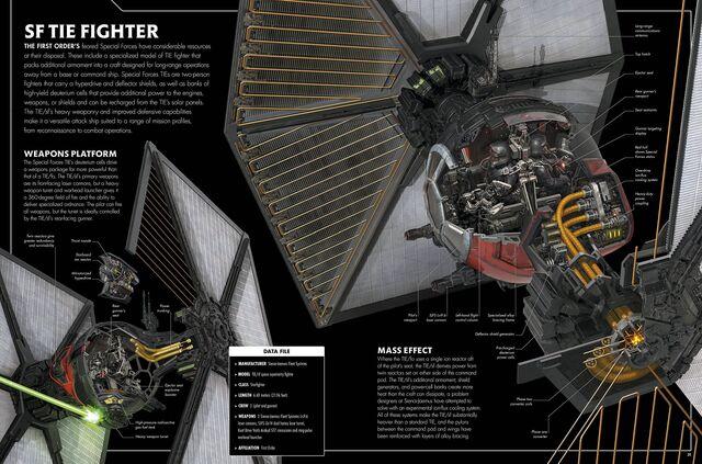 File:SF TIE Fighter Cutaway.jpg
