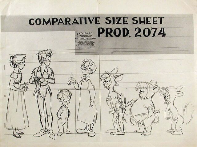 File:Peter pan- comparative sheet.jpg