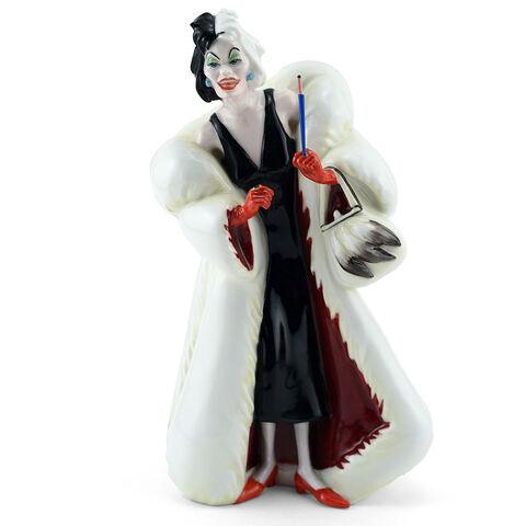 File:Cruella figure 2.jpg