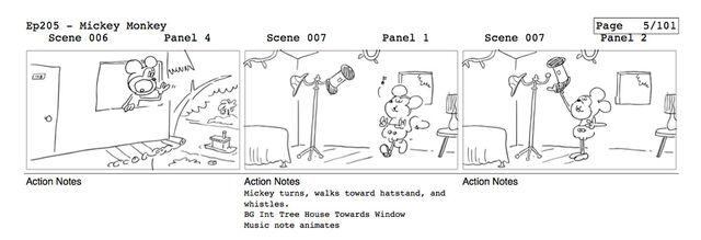 File:Happy-Birthday-Mickey-Monkey-2.jpg