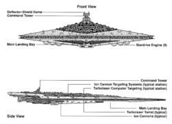 Super Star Destroyer Schematics
