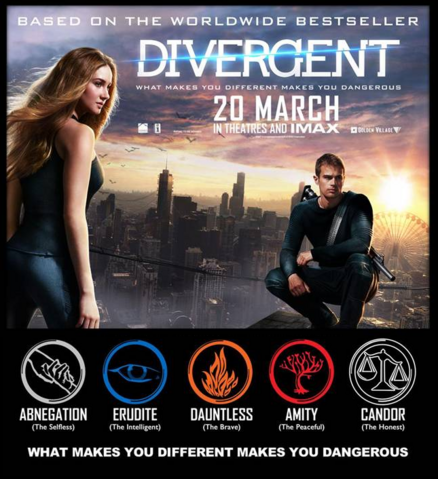 File:Divergent poster and factions.png