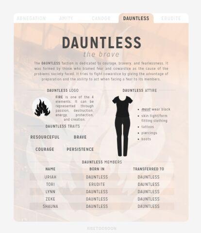 File:Dauntlessfile.jpg