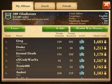 300 Gladiators