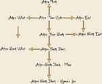 Festive Exp Alhira region guide