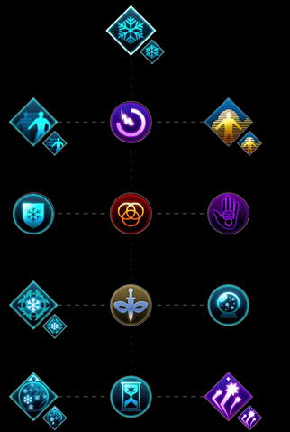 File:Permafrost Skill Set.png