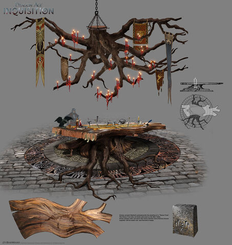 File:Inquisition War Table concept.jpg