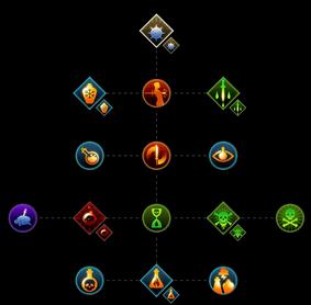 Alchemy Skill Set
