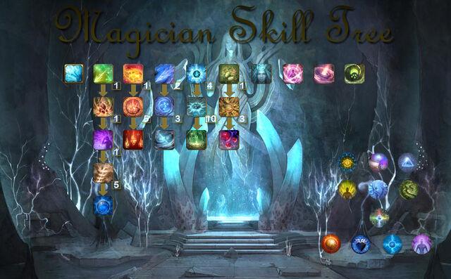 Magicianskilltree