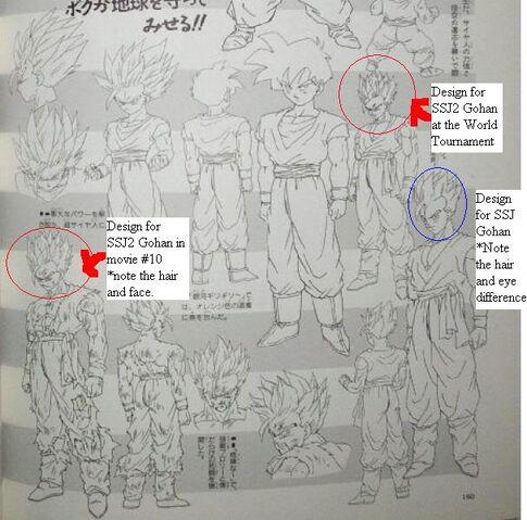 File:SSJ2 Gohan proof in movie 10.jpg