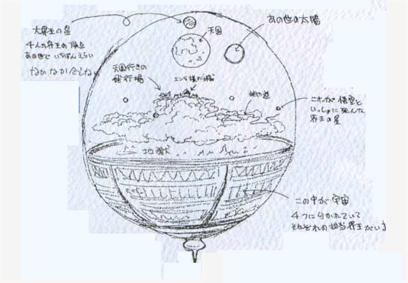 File:Universe(Daiz).png