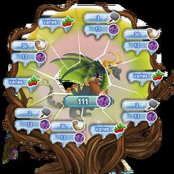 Loki quest tree