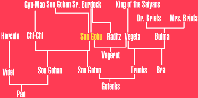 File:Gokutree.png
