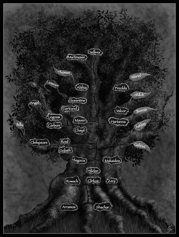 File:Dragon Family Tree.jpg
