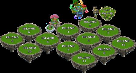 IslandMap-Update 2.8.1