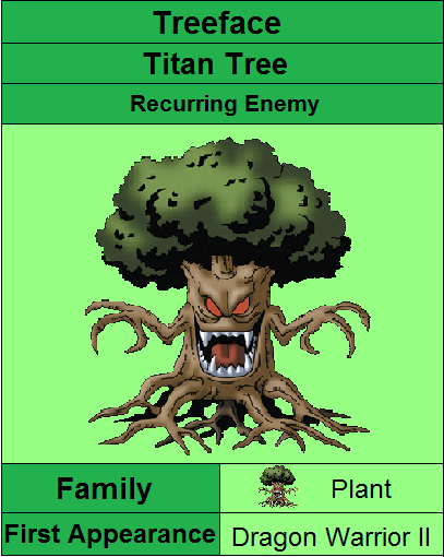 Treeface Info