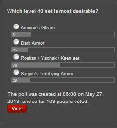 Poll unique set