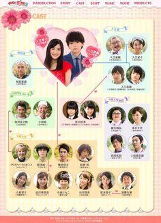 Itazura na Kiss 2~ Love in TOKYO | Wiki Drama | FANDOM ...