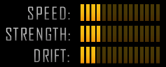 File:Dodge Neon Stats.png