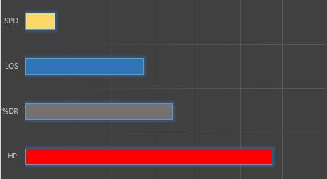 File:Mechanic stats.png