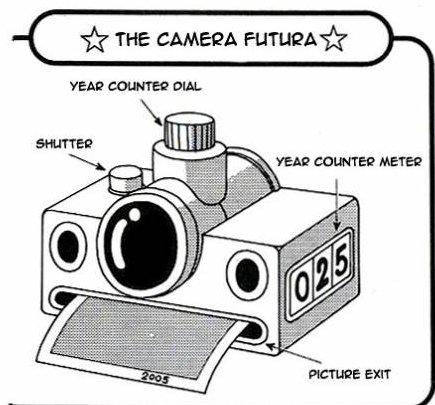 File:CameraFutura.jpg