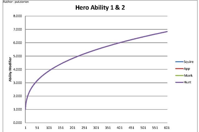 File:Hero Abilities.png
