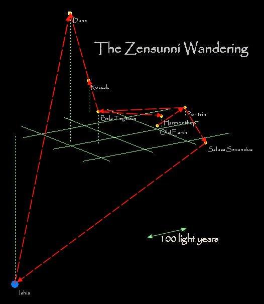 Wandering Zensunni/DE   Dune   Fandom powered by Wikia