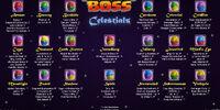 Celestial Evo Chart