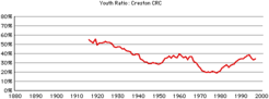 Creston-crc-youth