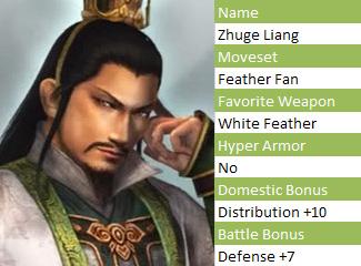 ZhugeLiang