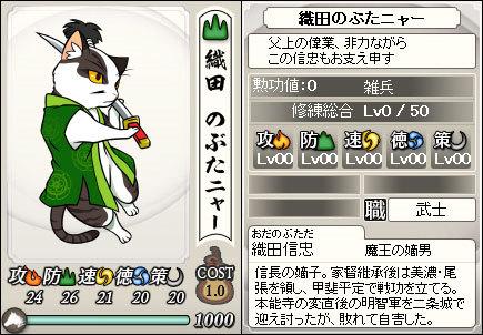 File:Nobutada-nobunyagayabou.jpeg