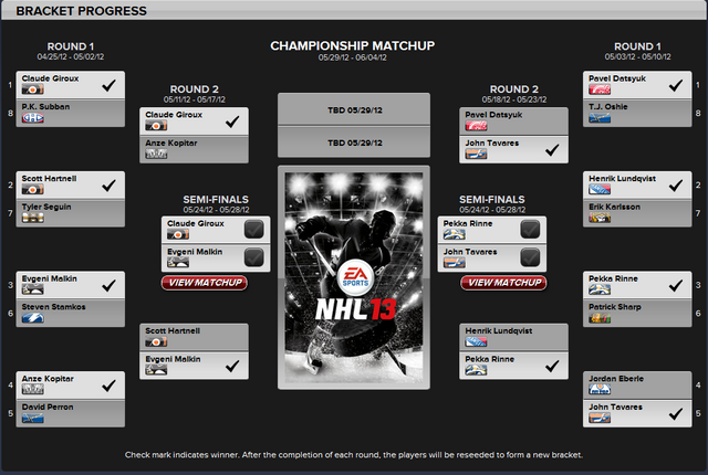 File:NHL 13 Cover Vote.png