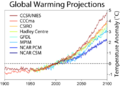 Global Warming Predictions.png