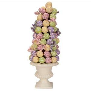 File:Easter-topiary-craft1.jpg