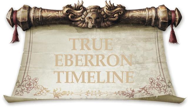 File:Timeline-scroll02.png