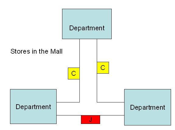 File:Mall.JPG