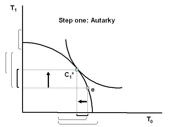 File:Autarky.JPG