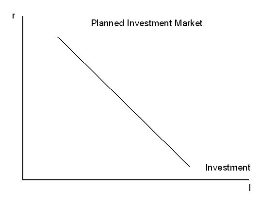 File:Planned Investment.JPG