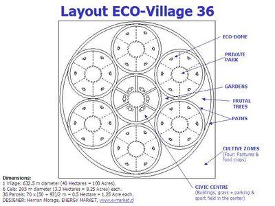 LayoutECO-Village36parcels