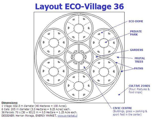 File:LayoutECO-Village36parcels.jpg