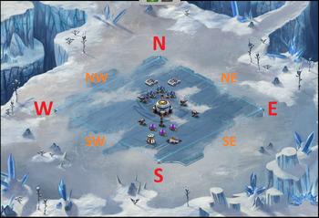 Polar directions