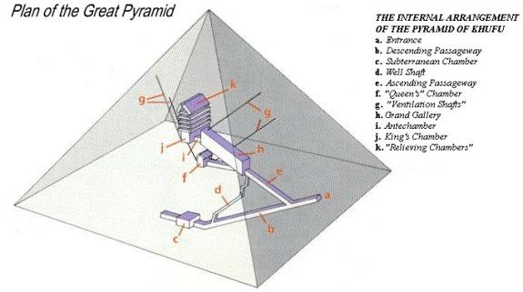File:Khufu Pyramid.jpg