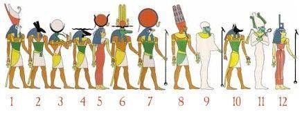 File:Egyptian Gods.jpg